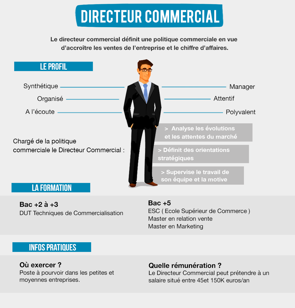 Fiche metier business developer